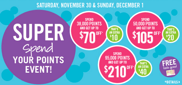 The Super Spend Your Points event at SDM Shoppers Drug Mart Super Spend Your Optimum Points Redepmtion Event!