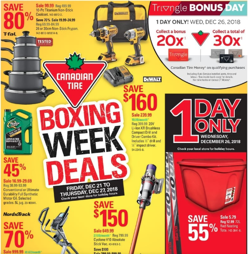Canadian Tire Boxing Day Amp Boxing Week 2018 Flyer Amp Deals